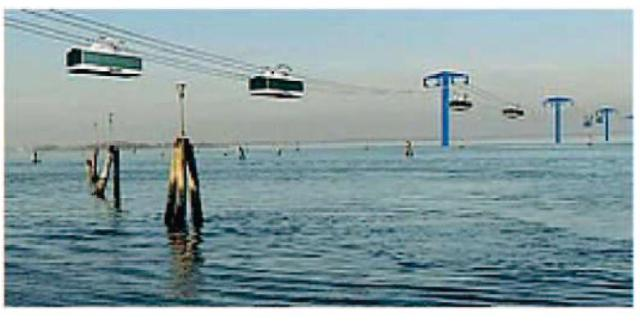 Venice Cable Car
